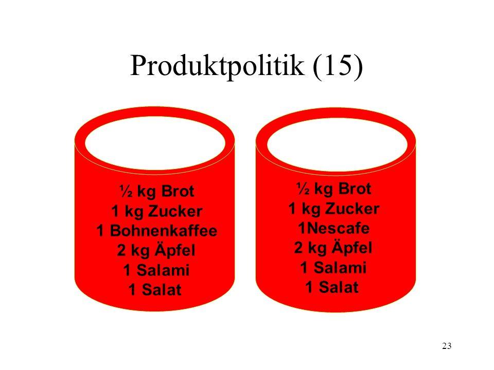 Produktpolitik (15) ½ kg Brot ½ kg Brot 1 kg Zucker 1 kg Zucker