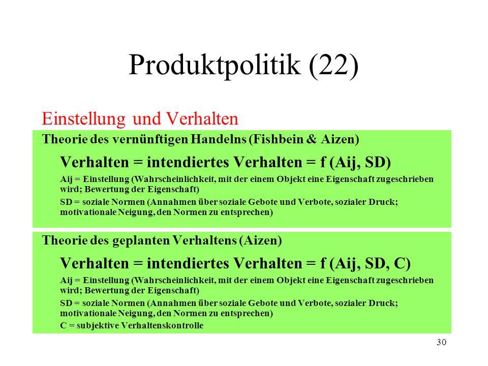 Produktpolitik (22) Einstellung und Verhalten