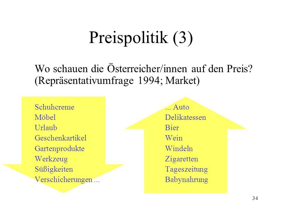Preispolitik (3) Wo schauen die Österreicher/innen auf den Preis (Repräsentativumfrage 1994; Market)