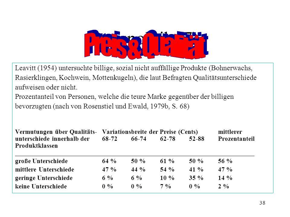 Preispolitik (7) Preis & Qualität