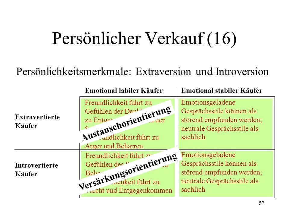 Persönlicher Verkauf (16)