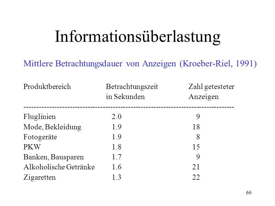 Informationsüberlastung