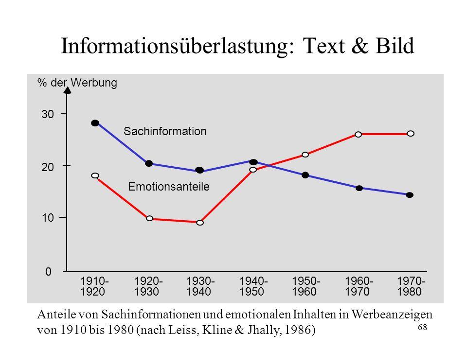 Informationsüberlastung: Text & Bild