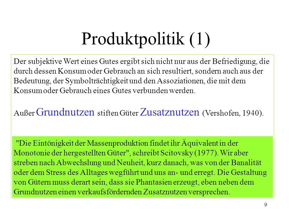 Produktpolitik (1)