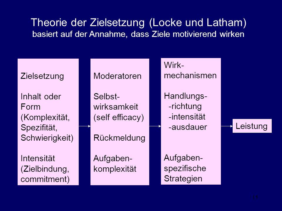 Theorie der Zielsetzung (Locke und Latham)