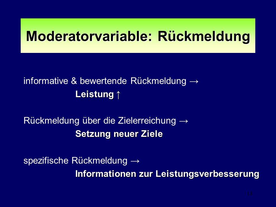 Moderatorvariable: Rückmeldung