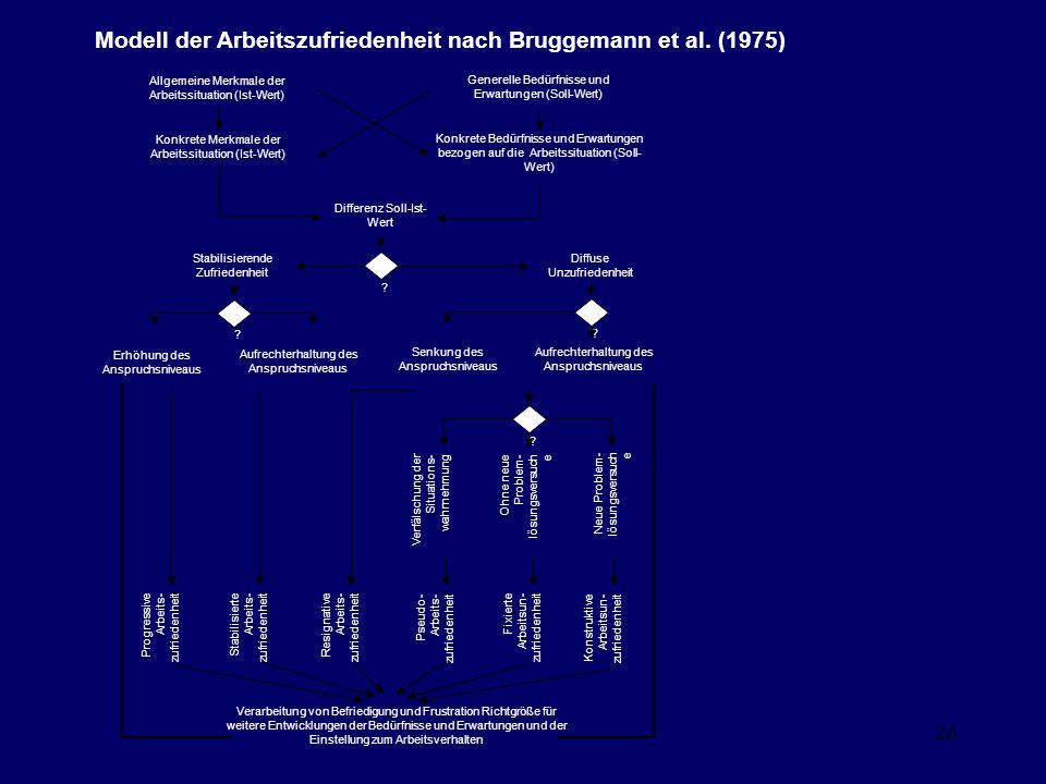 Modell der Arbeitszufriedenheit nach Bruggemann et al. (1975)