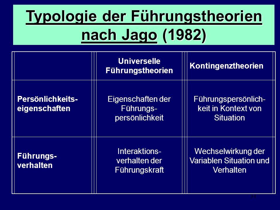 Typologie der Führungstheorien nach Jago (1982)