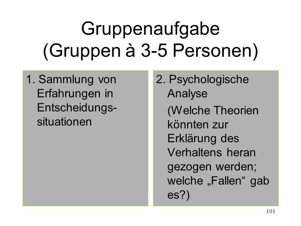 Gruppenaufgabe (Gruppen à 3-5 Personen)