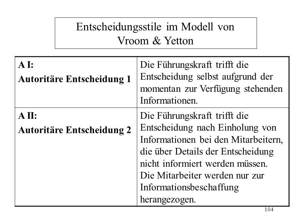 Entscheidungsstile im Modell von Vroom & Yetton