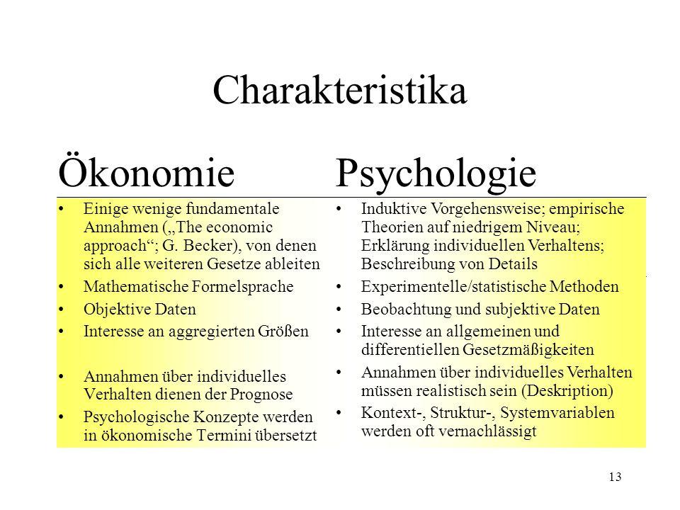 Charakteristika Ökonomie Psychologie