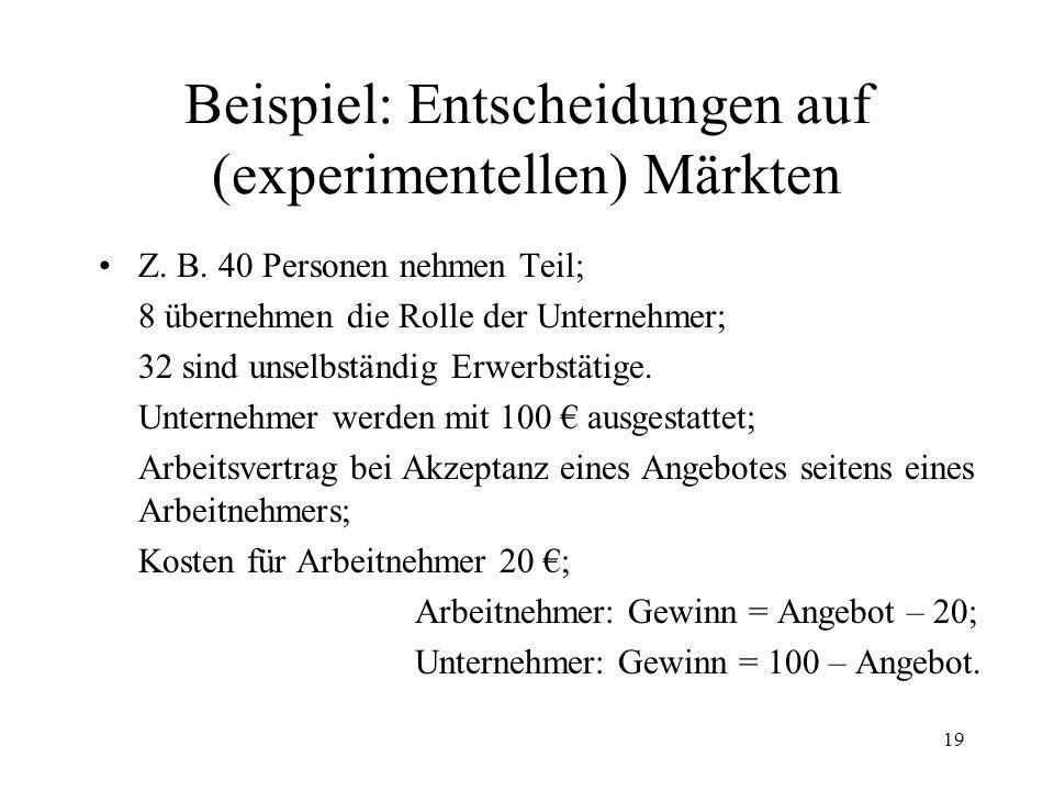 Beispiel: Entscheidungen auf (experimentellen) Märkten