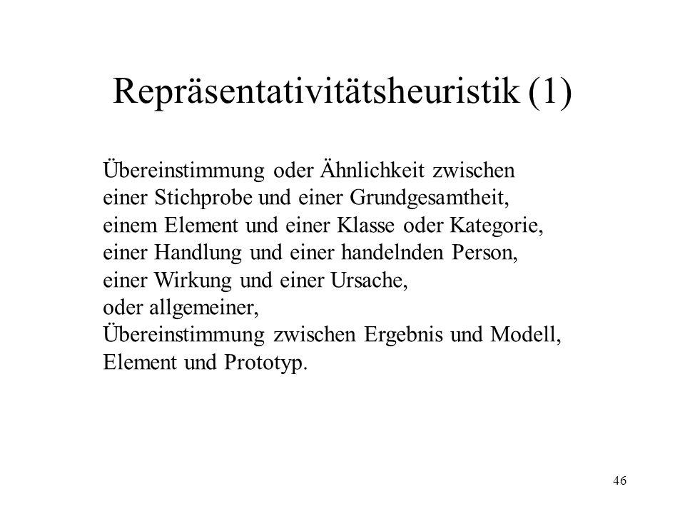 Repräsentativitätsheuristik (1)
