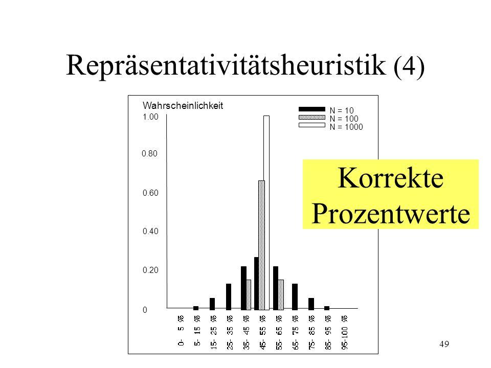 Repräsentativitätsheuristik (4)
