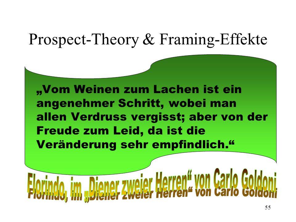 Prospect-Theory & Framing-Effekte