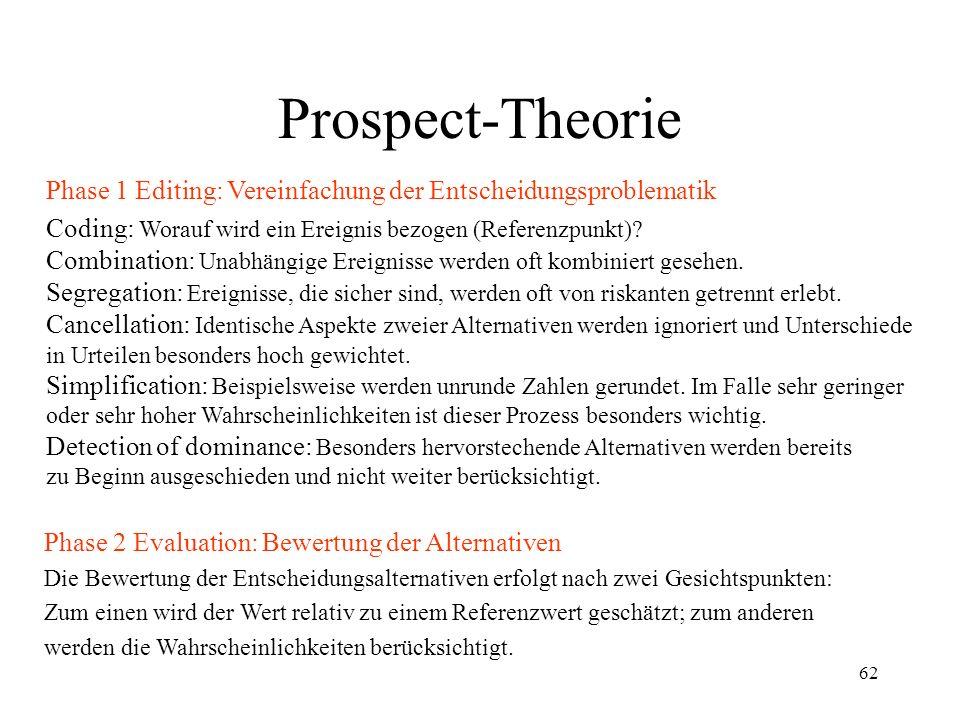 Prospect-Theorie Phase 1 Editing: Vereinfachung der Entscheidungsproblematik. Coding: Worauf wird ein Ereignis bezogen (Referenzpunkt)