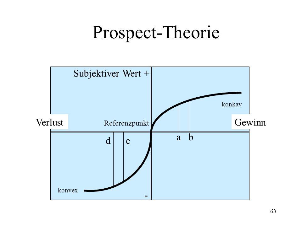 Prospect-Theorie Subjektiver Wert + Verlust Gewinn - a b d e