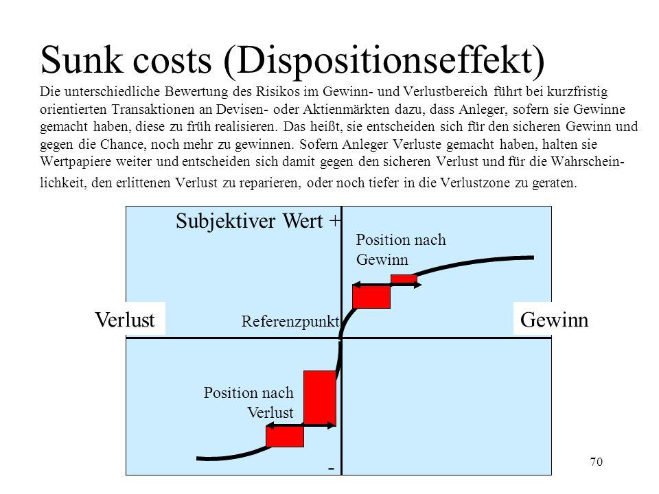 Sunk costs (Dispositionseffekt) Die unterschiedliche Bewertung des Risikos im Gewinn- und Verlustbereich führt bei kurzfristig orientierten Transaktionen an Devisen- oder Aktienmärkten dazu, dass Anleger, sofern sie Gewinne gemacht haben, diese zu früh realisieren. Das heißt, sie entscheiden sich für den sicheren Gewinn und gegen die Chance, noch mehr zu gewinnen. Sofern Anleger Verluste gemacht haben, halten sie Wertpapiere weiter und entscheiden sich damit gegen den sicheren Verlust und für die Wahrschein-lichkeit, den erlittenen Verlust zu reparieren, oder noch tiefer in die Verlustzone zu geraten.