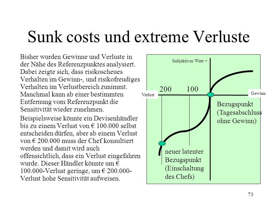Sunk costs und extreme Verluste