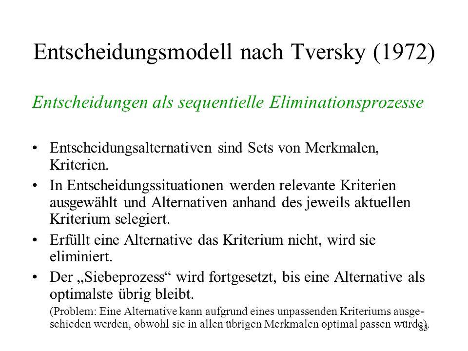 Entscheidungsmodell nach Tversky (1972)