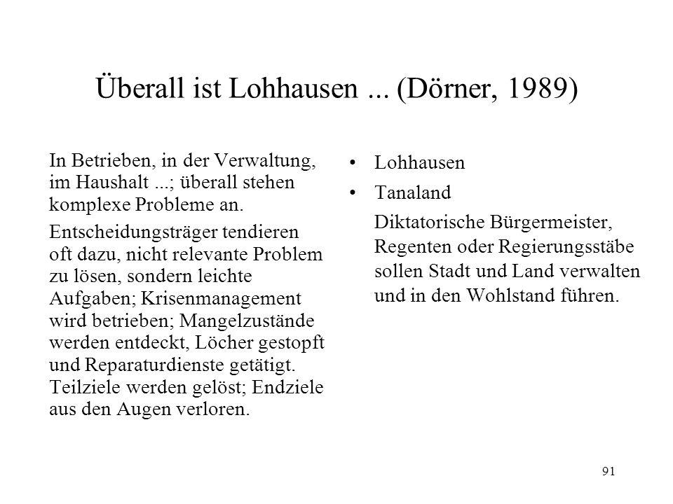 Überall ist Lohhausen ... (Dörner, 1989)