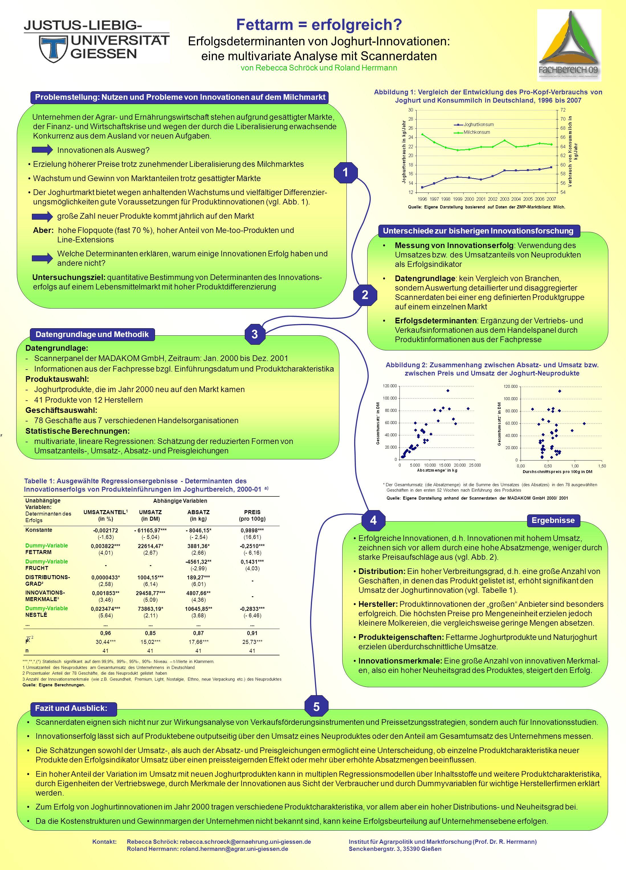 Fettarm = erfolgreich Erfolgsdeterminanten von Joghurt-Innovationen: eine multivariate Analyse mit Scannerdaten von Rebecca Schröck und Roland Herrmann