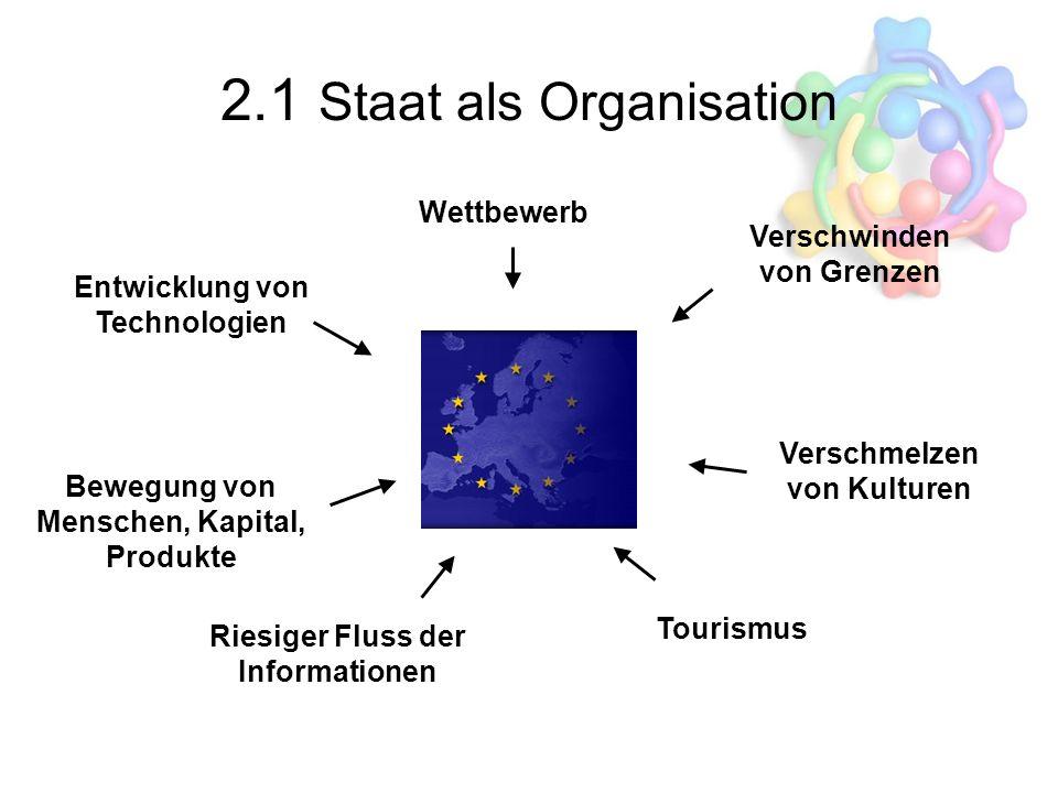 2.1 Staat als Organisation