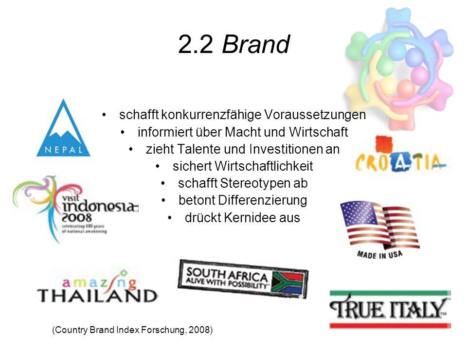 2.2 Brand schafft konkurrenzfähige Voraussetzungen