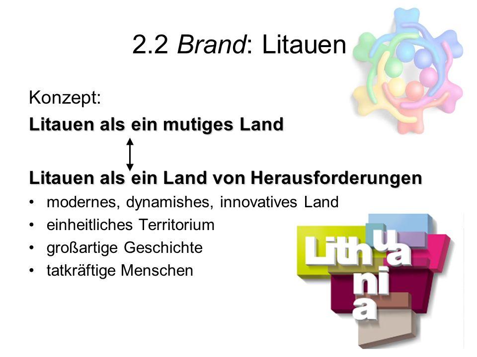 2.2 Brand: Litauen Konzept: Litauen als ein mutiges Land