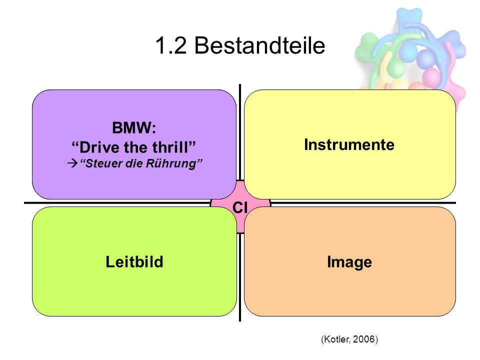 1.2 Bestandteile Kultur Instrumente Leitbild Image Kultur BMW: