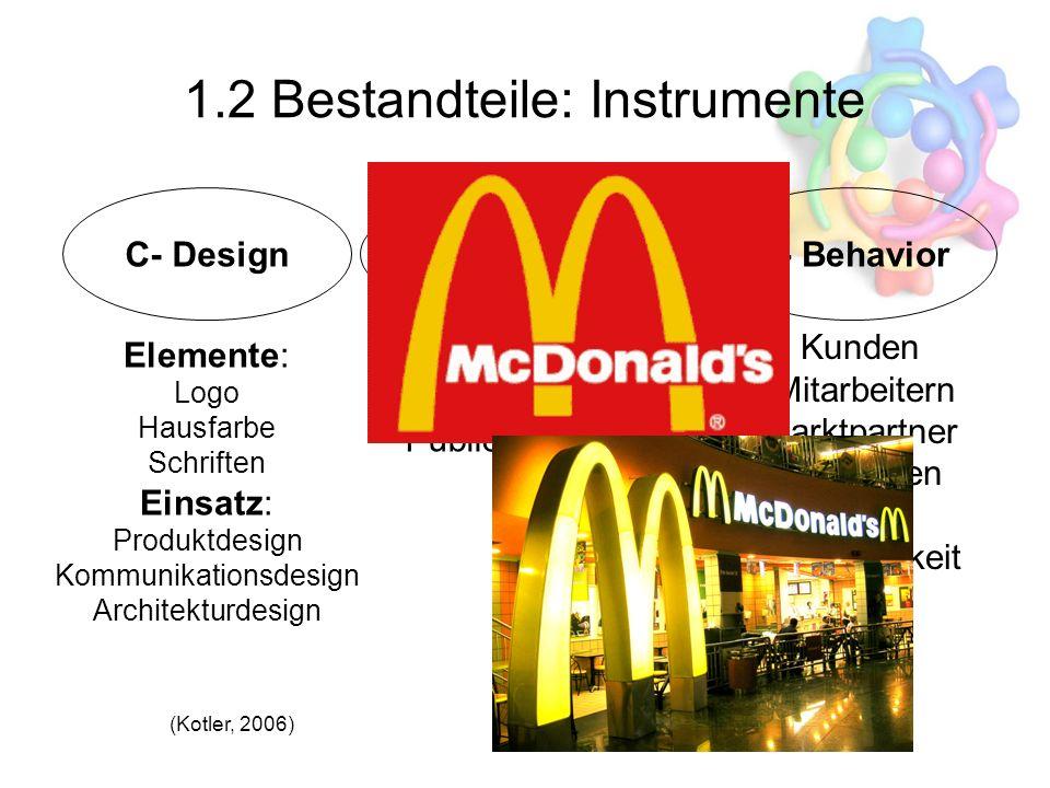 1.2 Bestandteile: Instrumente