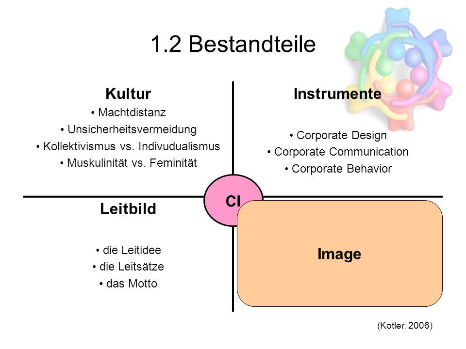 1.2 Bestandteile Kultur Instrumente Leitbild Image CI Image