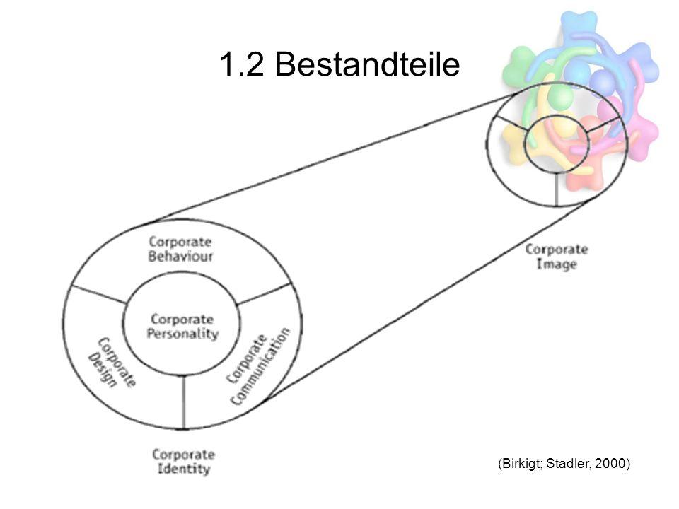 1.2 Bestandteile (Birkigt; Stadler, 2000)