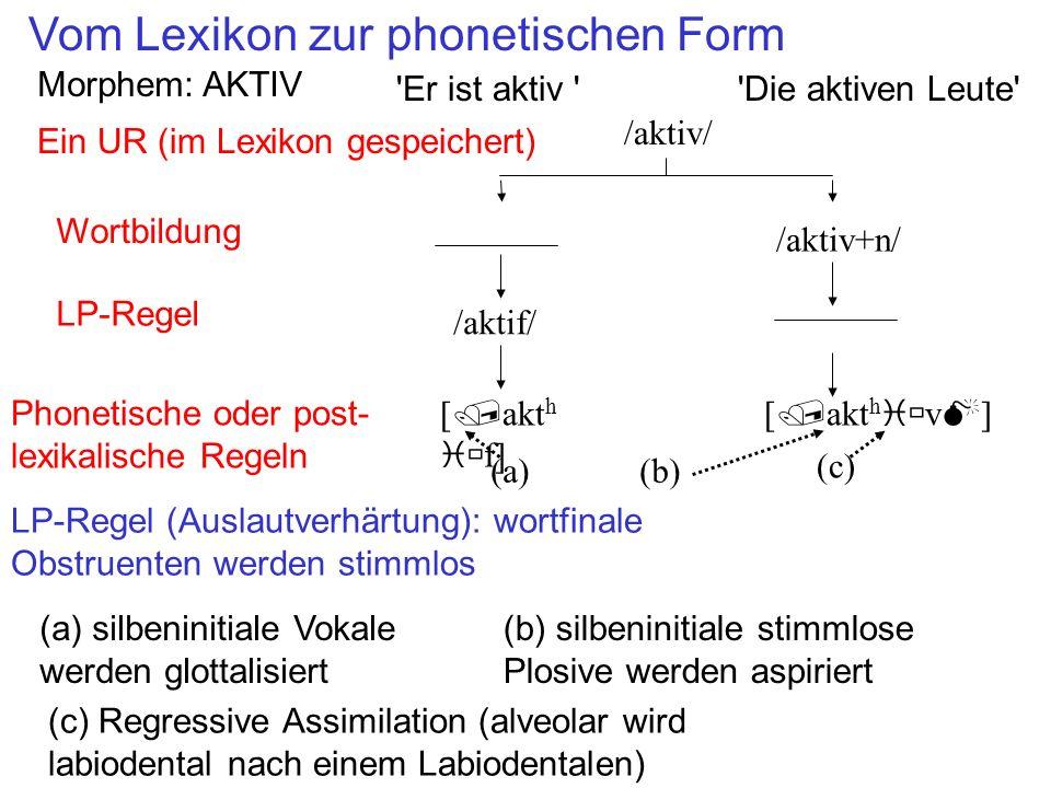 Vom Lexikon zur phonetischen Form