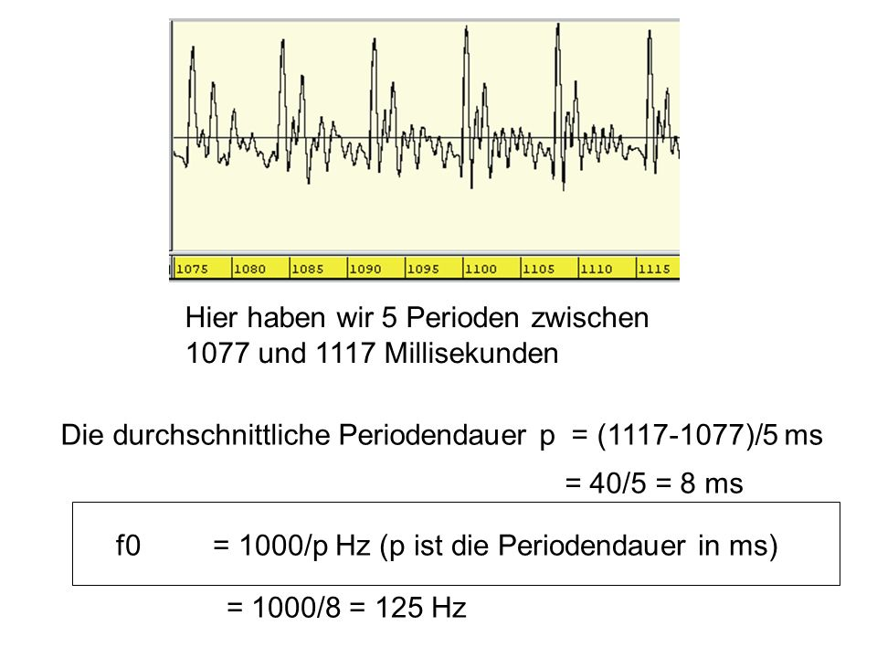 Hier haben wir 5 Perioden zwischen 1077 und 1117 Millisekunden
