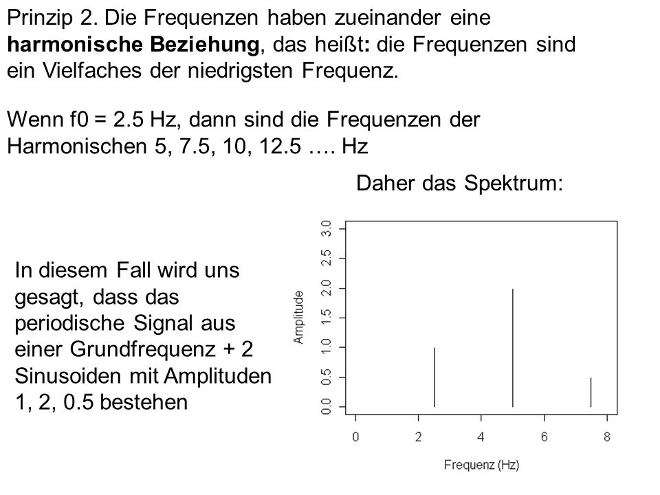 Prinzip 2. Die Frequenzen haben zueinander eine harmonische Beziehung, das heißt: die Frequenzen sind ein Vielfaches der niedrigsten Frequenz.