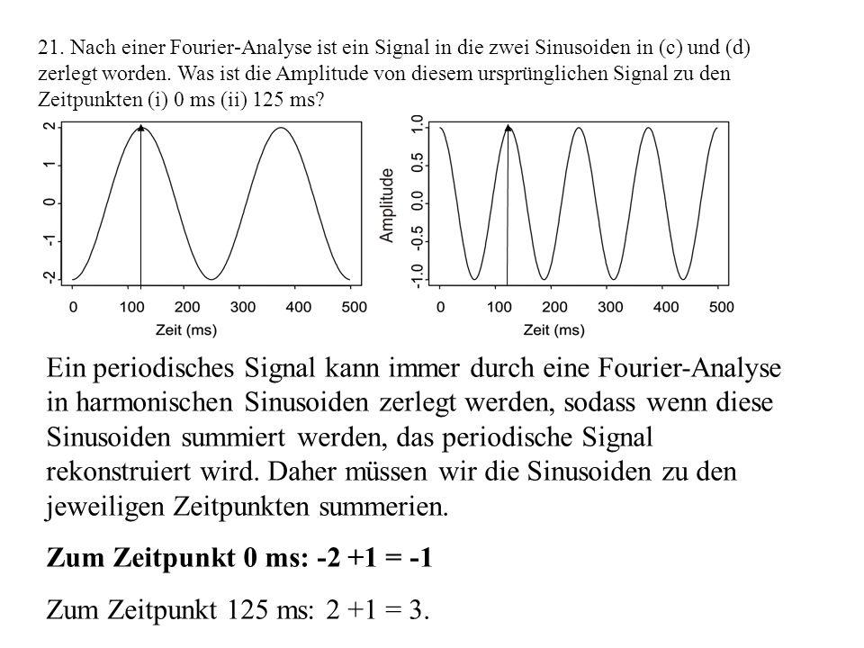 21. Nach einer Fourier-Analyse ist ein Signal in die zwei Sinusoiden in (c) und (d) zerlegt worden. Was ist die Amplitude von diesem ursprünglichen Signal zu den Zeitpunkten (i) 0 ms (ii) 125 ms