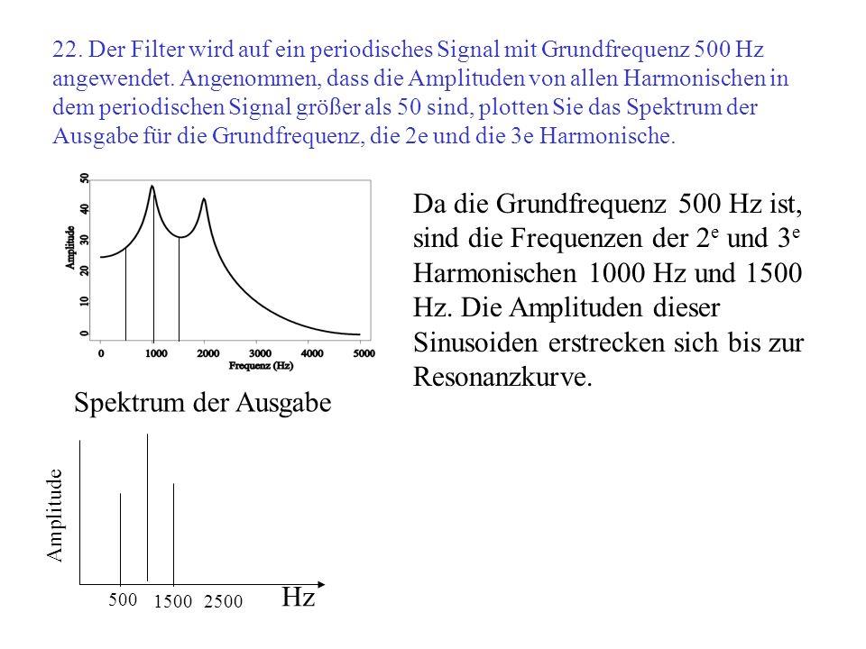 22. Der Filter wird auf ein periodisches Signal mit Grundfrequenz 500 Hz angewendet. Angenommen, dass die Amplituden von allen Harmonischen in dem periodischen Signal größer als 50 sind, plotten Sie das Spektrum der Ausgabe für die Grundfrequenz, die 2e und die 3e Harmonische.