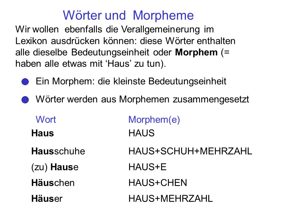 Wörter und Morpheme