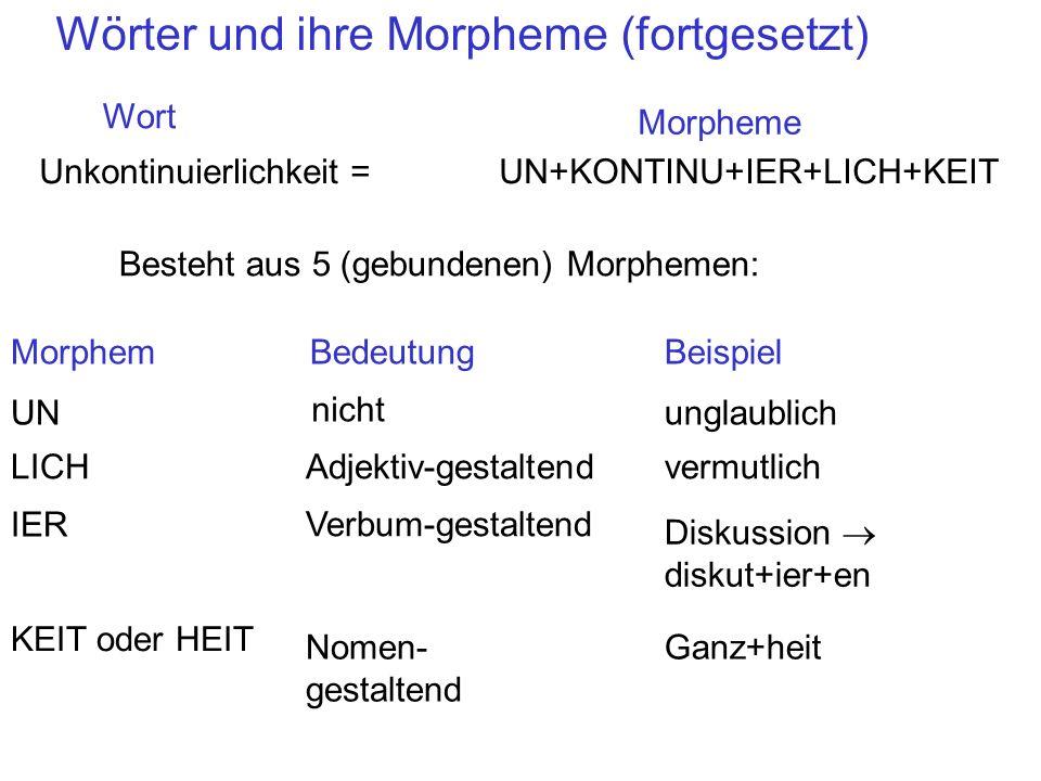Wörter und ihre Morpheme (fortgesetzt)