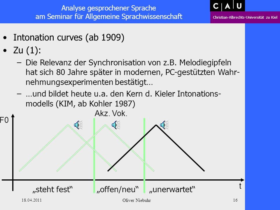 Intonation curves (ab 1909) Zu (1):