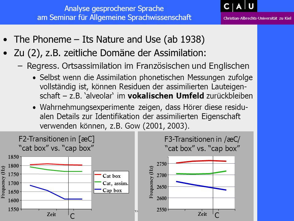 The Phoneme – Its Nature and Use (ab 1938)