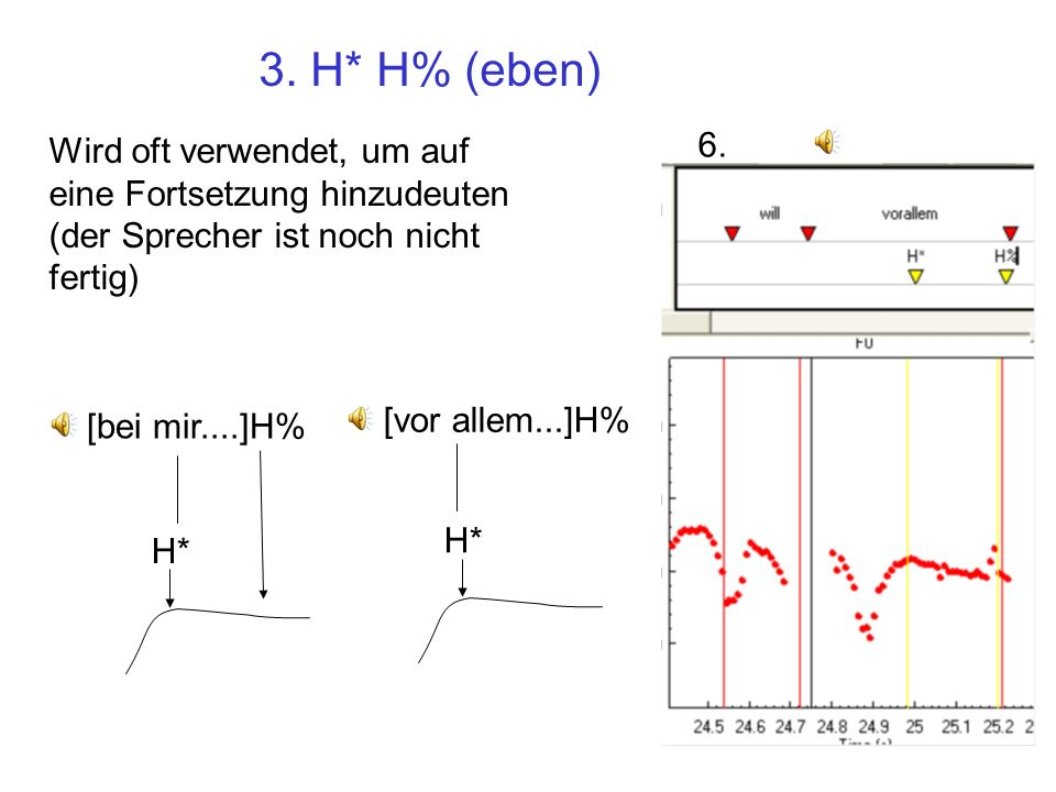 3. H* H% (eben) Wird oft verwendet, um auf eine Fortsetzung hinzudeuten (der Sprecher ist noch nicht fertig)
