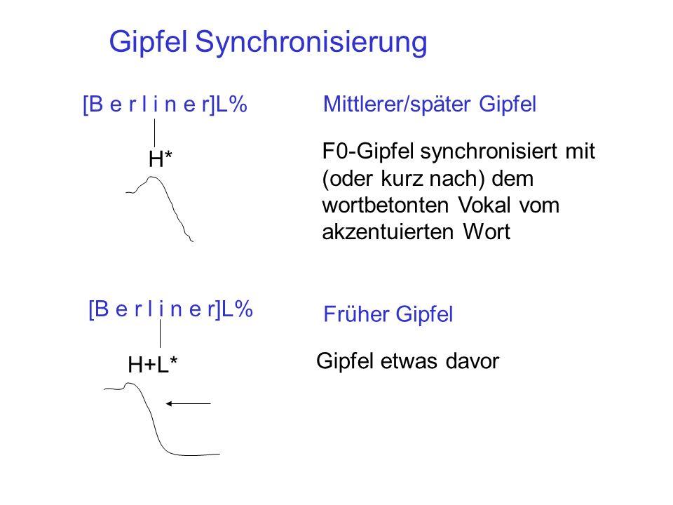 Gipfel Synchronisierung