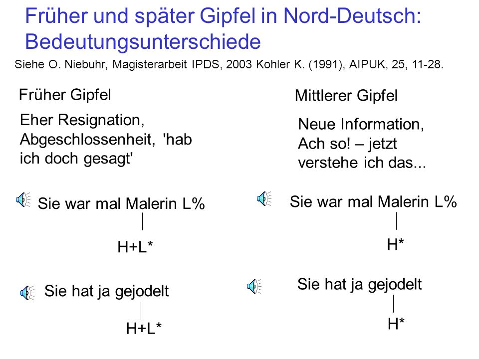 Früher und später Gipfel in Nord-Deutsch: Bedeutungsunterschiede