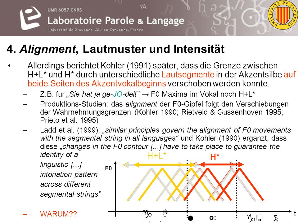 4. Alignment, Lautmuster und Intensität