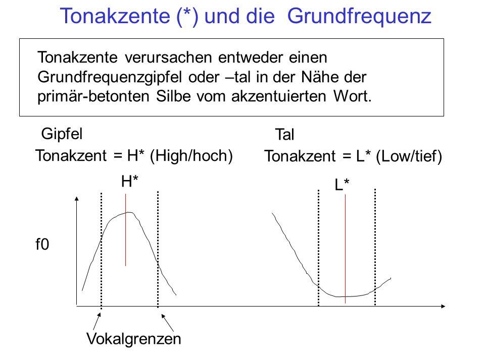 Tonakzente (*) und die Grundfrequenz