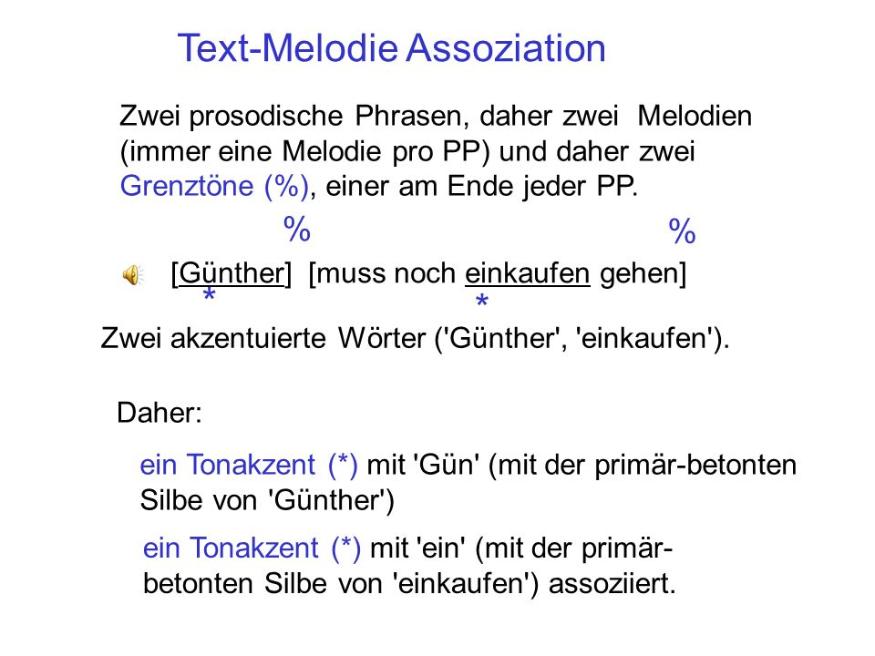 Text-Melodie Assoziation