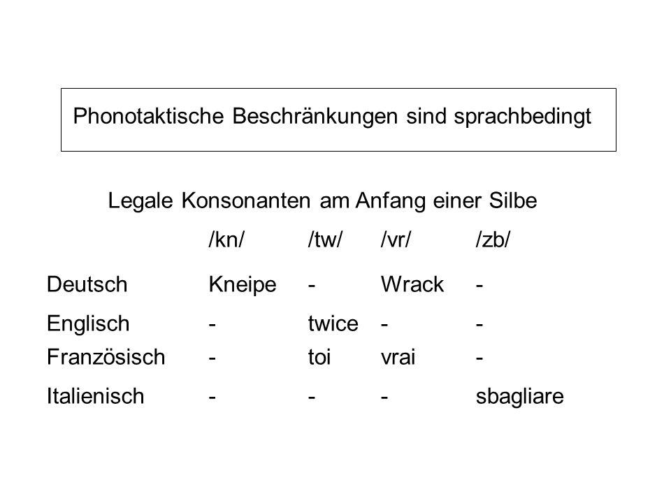 Phonotaktische Beschränkungen sind sprachbedingt