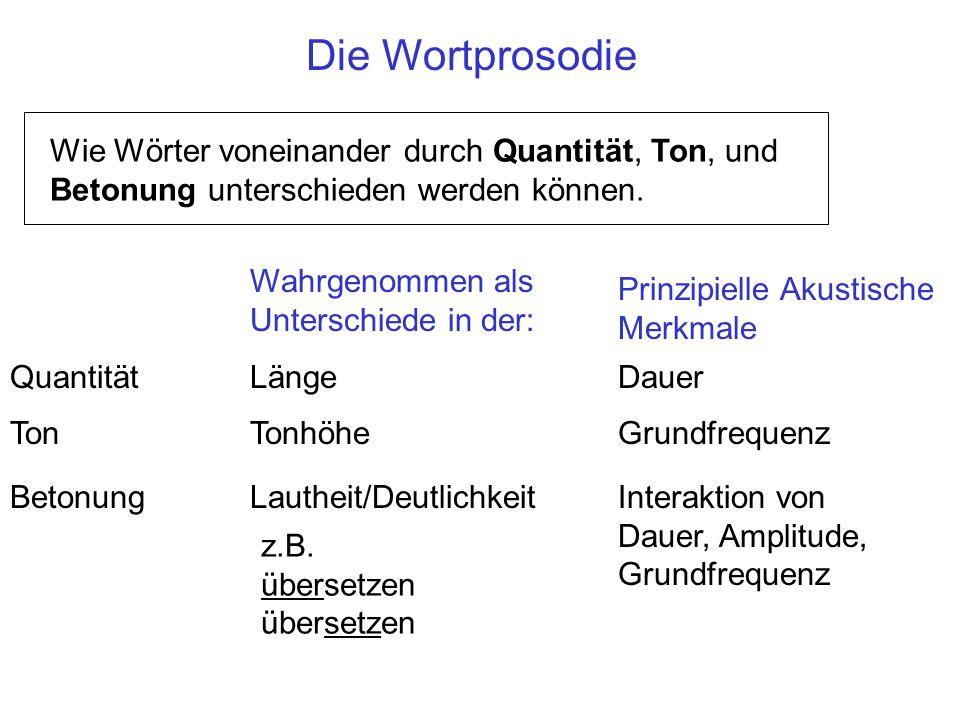 Die Wortprosodie Wie Wörter voneinander durch Quantität, Ton, und Betonung unterschieden werden können.